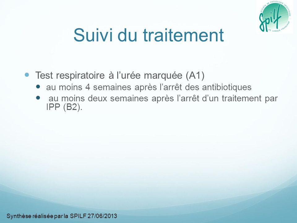 Suivi du traitement Test respiratoire à l'urée marquée (A1)