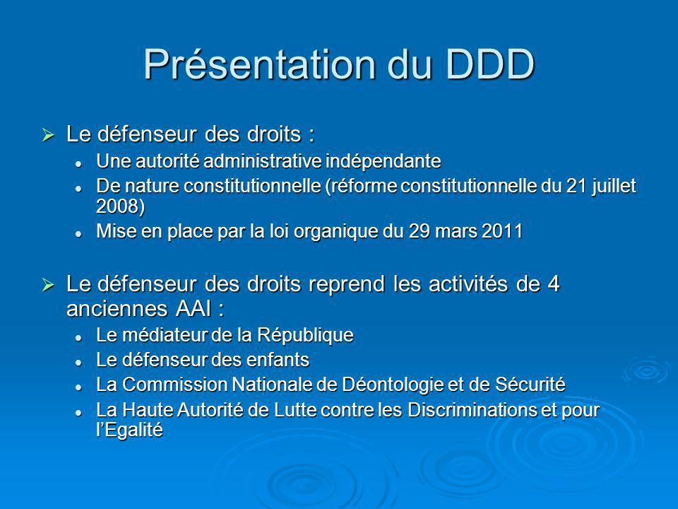 Présentation du DDD Le défenseur des droits :