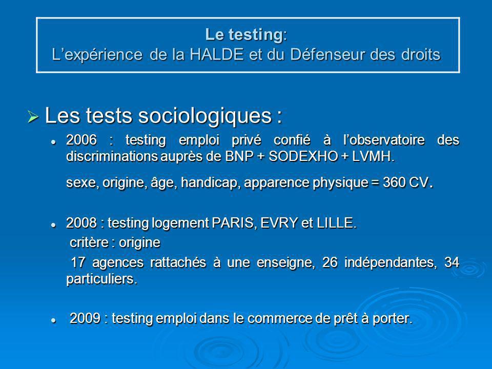 Le testing: L'expérience de la HALDE et du Défenseur des droits