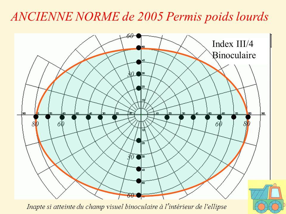 ANCIENNE NORME de 2005 Permis poids lourds