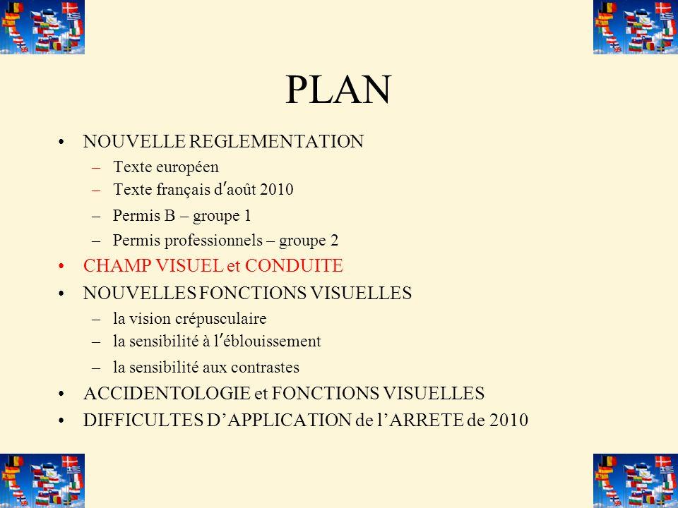 PLAN NOUVELLE REGLEMENTATION CHAMP VISUEL et CONDUITE