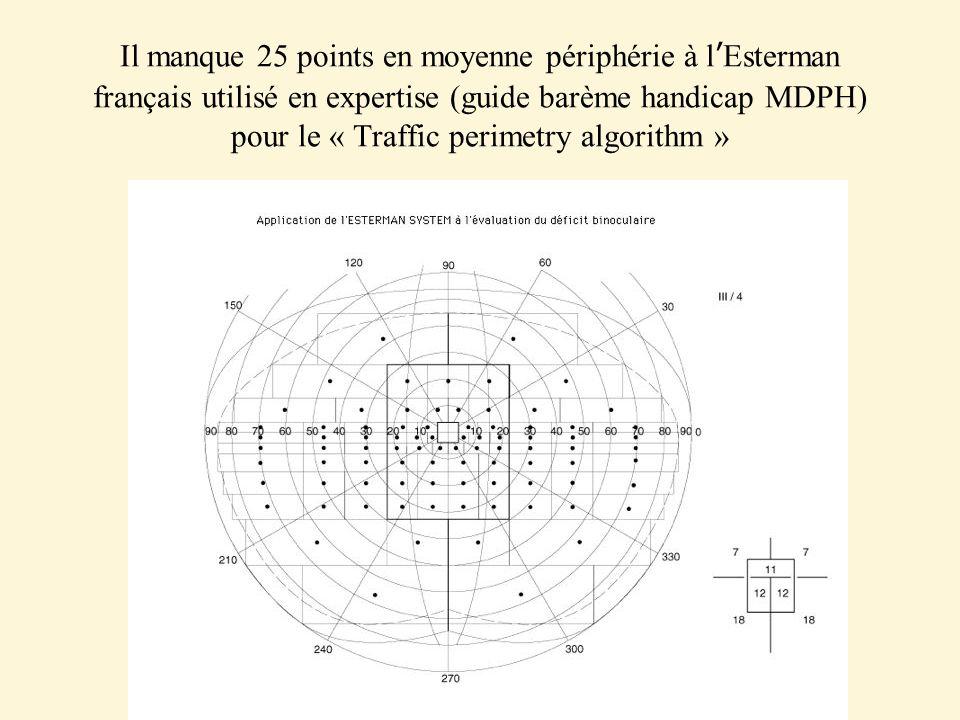 Il manque 25 points en moyenne périphérie à l'Esterman français utilisé en expertise (guide barème handicap MDPH) pour le « Traffic perimetry algorithm »