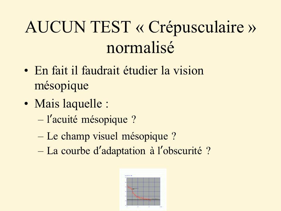 AUCUN TEST « Crépusculaire » normalisé