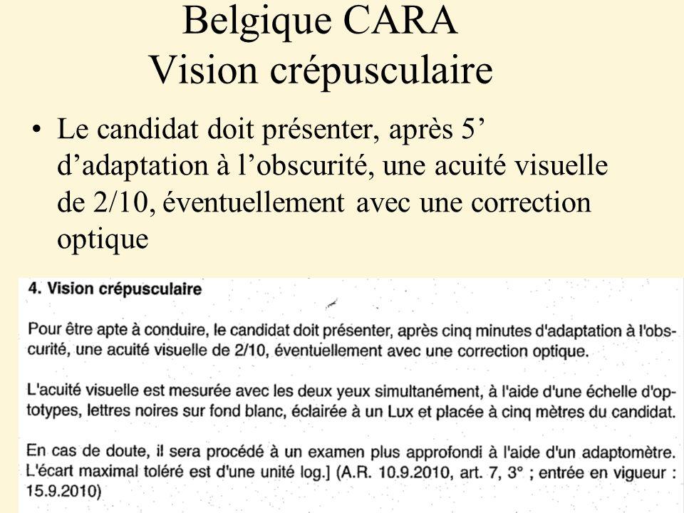 Belgique CARA Vision crépusculaire