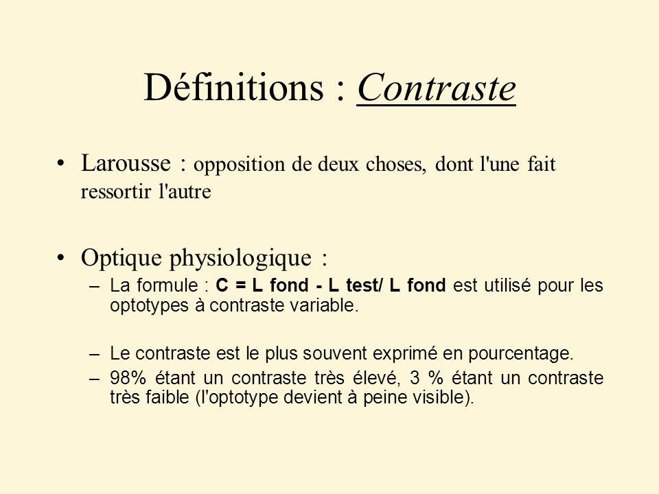 Définitions : Contraste