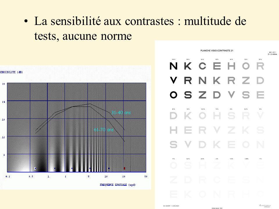 La sensibilité aux contrastes : multitude de tests, aucune norme