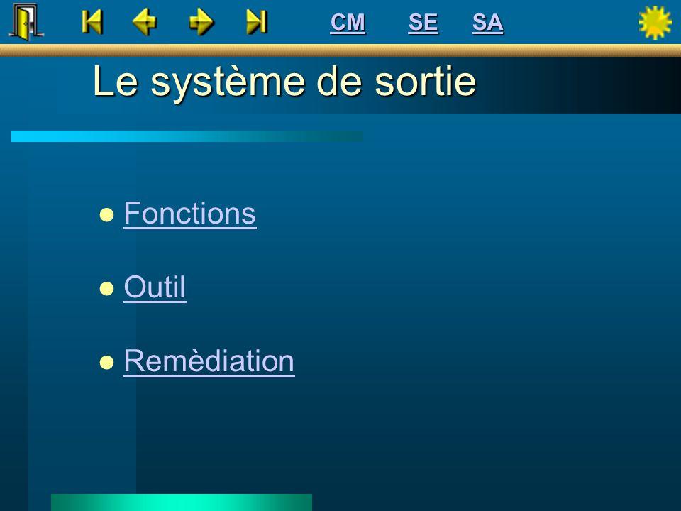 CM SE SA Le système de sortie Fonctions Outil Remèdiation