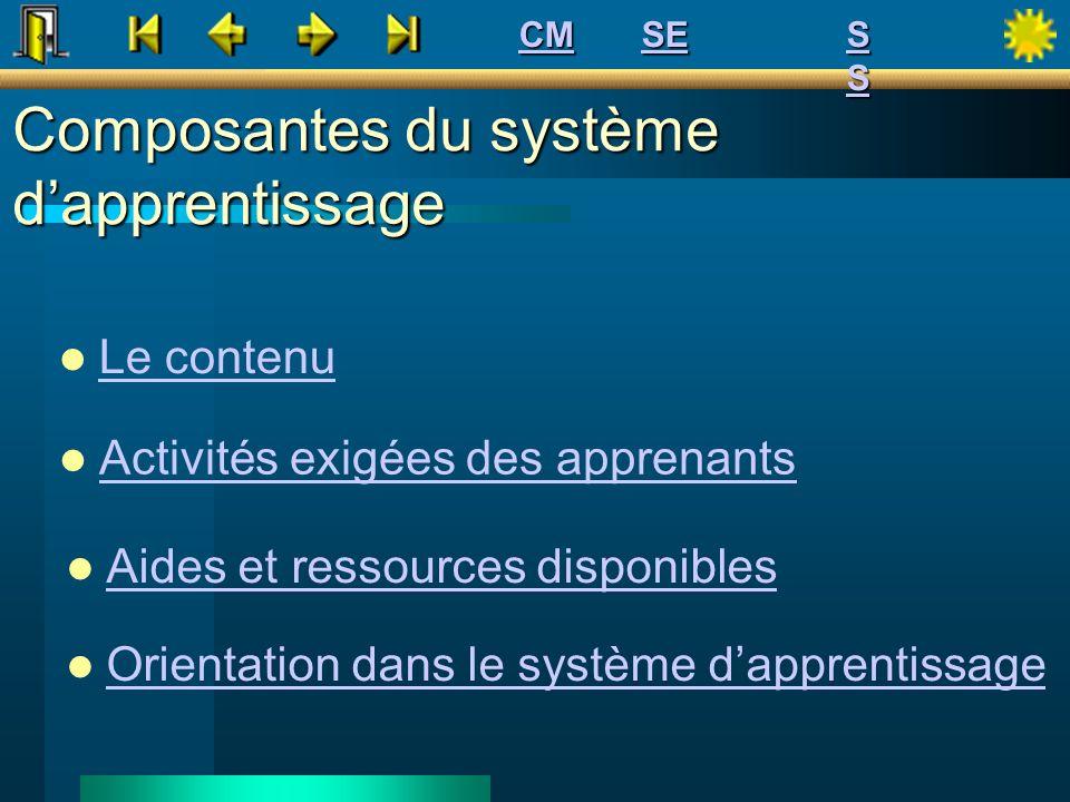 Composantes du système d'apprentissage