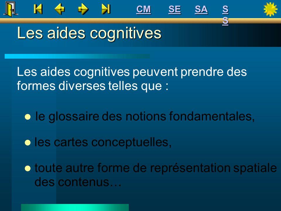 CM SE. SA. S S. Les aides cognitives. Les aides cognitives peuvent prendre des formes diverses telles que :