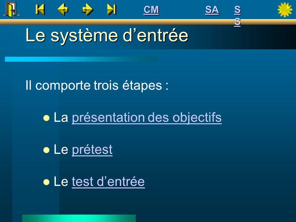 Le système d'entrée Il comporte trois étapes :