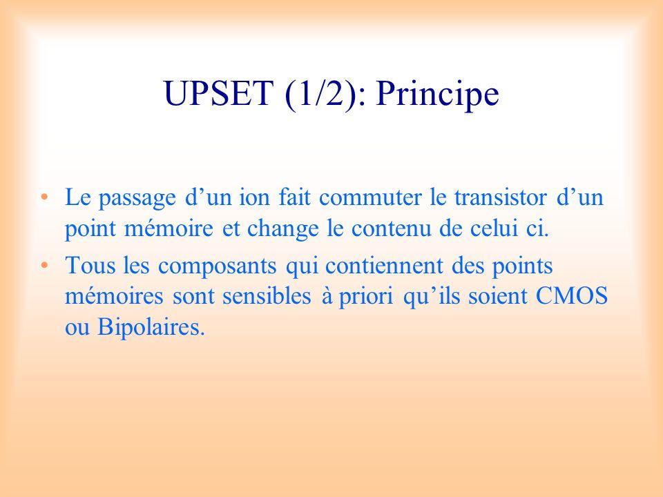 UPSET (1/2): Principe Le passage d'un ion fait commuter le transistor d'un point mémoire et change le contenu de celui ci.