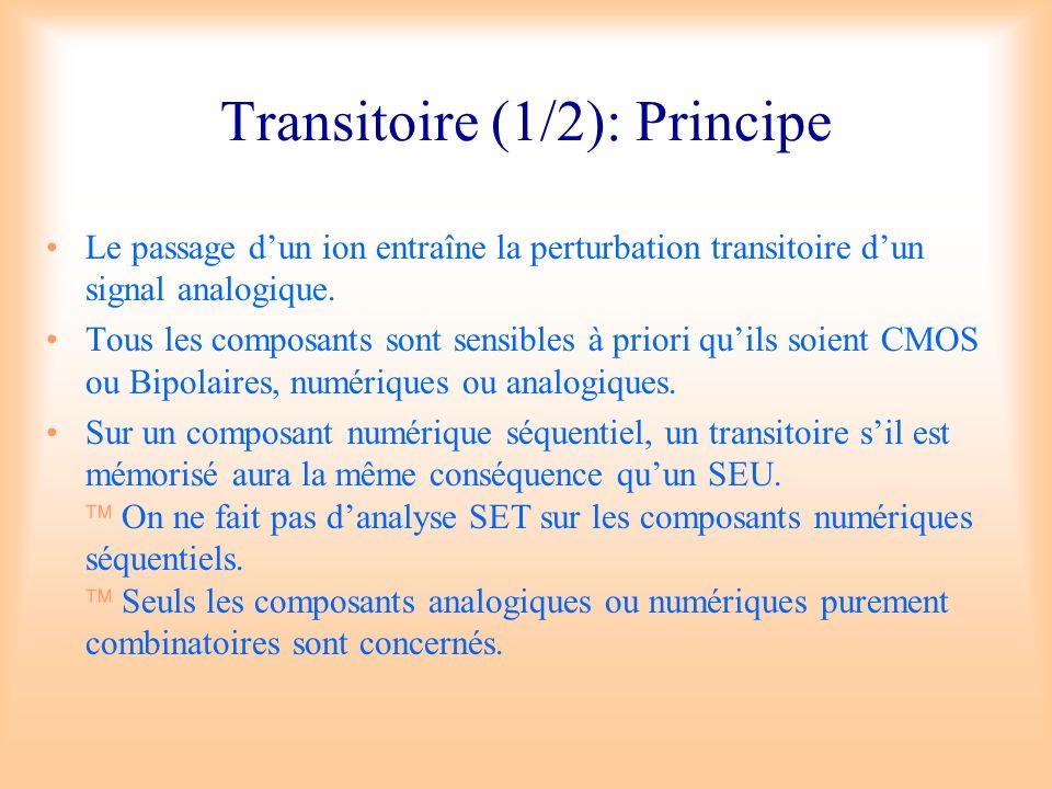 Transitoire (1/2): Principe
