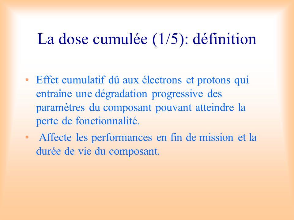 La dose cumulée (1/5): définition