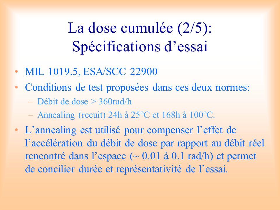 La dose cumulée (2/5): Spécifications d'essai