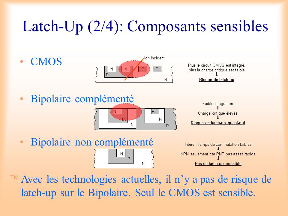Latch-Up (2/4): Composants sensibles