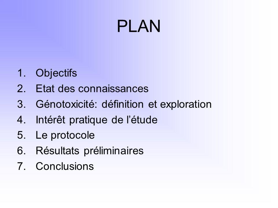 PLAN Objectifs Etat des connaissances