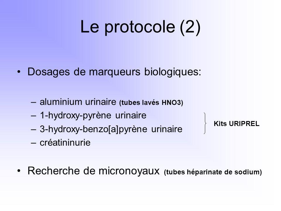 Le protocole (2) Dosages de marqueurs biologiques: