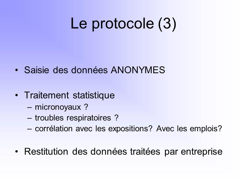 Le protocole (3) Saisie des données ANONYMES Traitement statistique