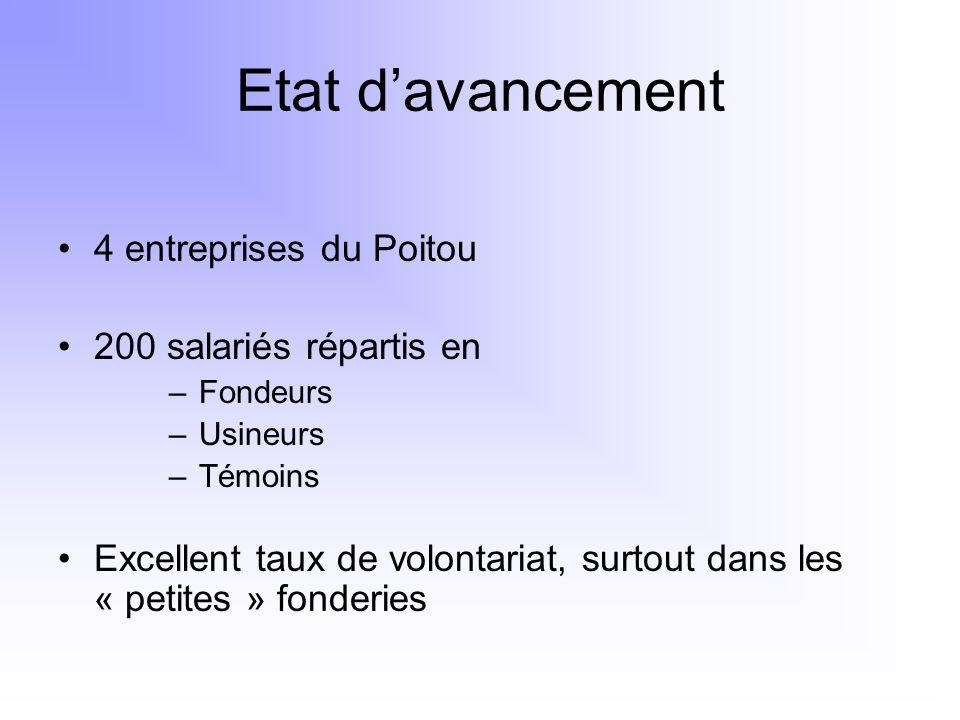 Etat d'avancement 4 entreprises du Poitou 200 salariés répartis en