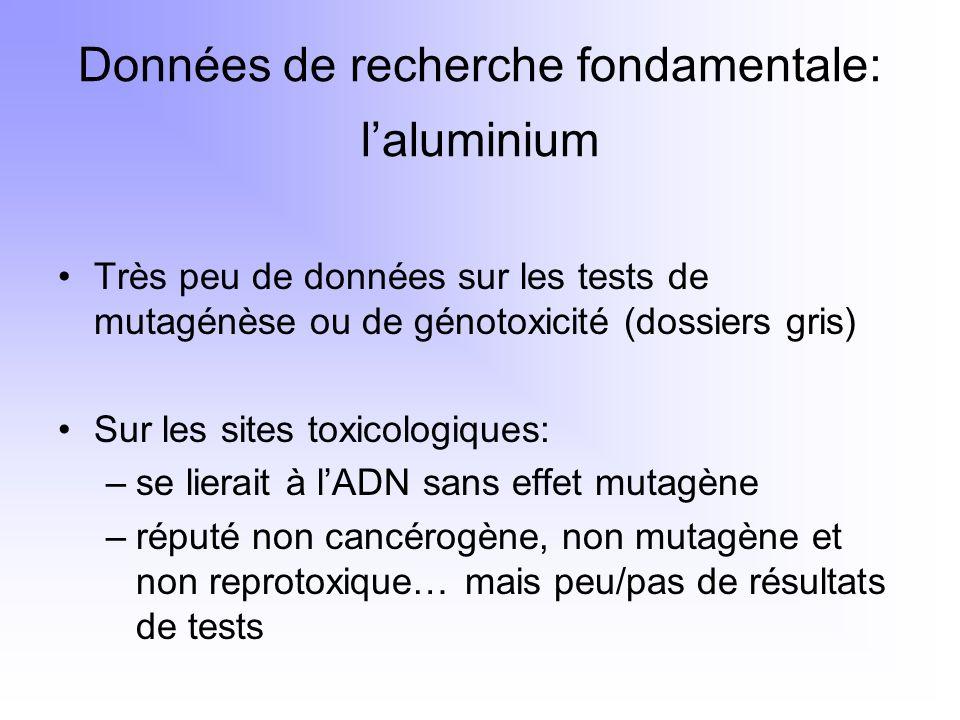 Données de recherche fondamentale: l'aluminium