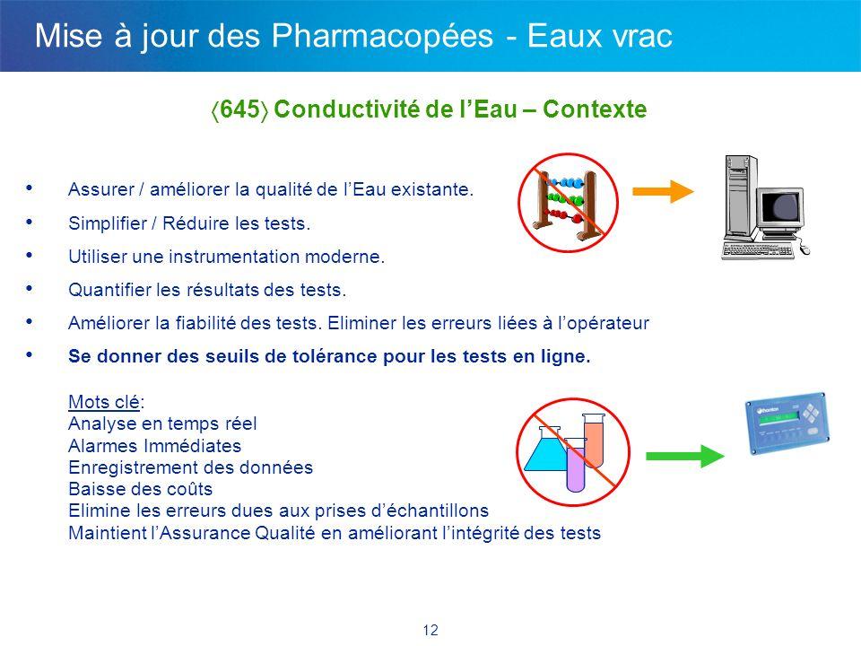 Mise à jour des Pharmacopées - Eaux vrac