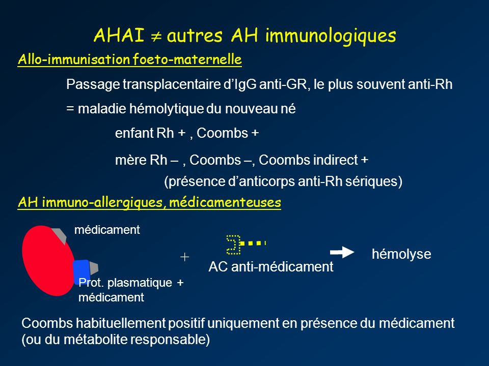 AHAI  autres AH immunologiques
