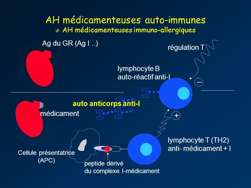 AH médicamenteuses auto-immunes