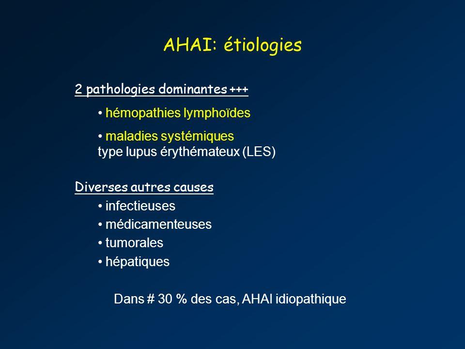 AHAI: étiologies 2 pathologies dominantes +++ hémopathies lymphoïdes