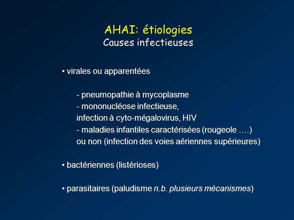 AHAI: étiologies Causes infectieuses virales ou apparentées