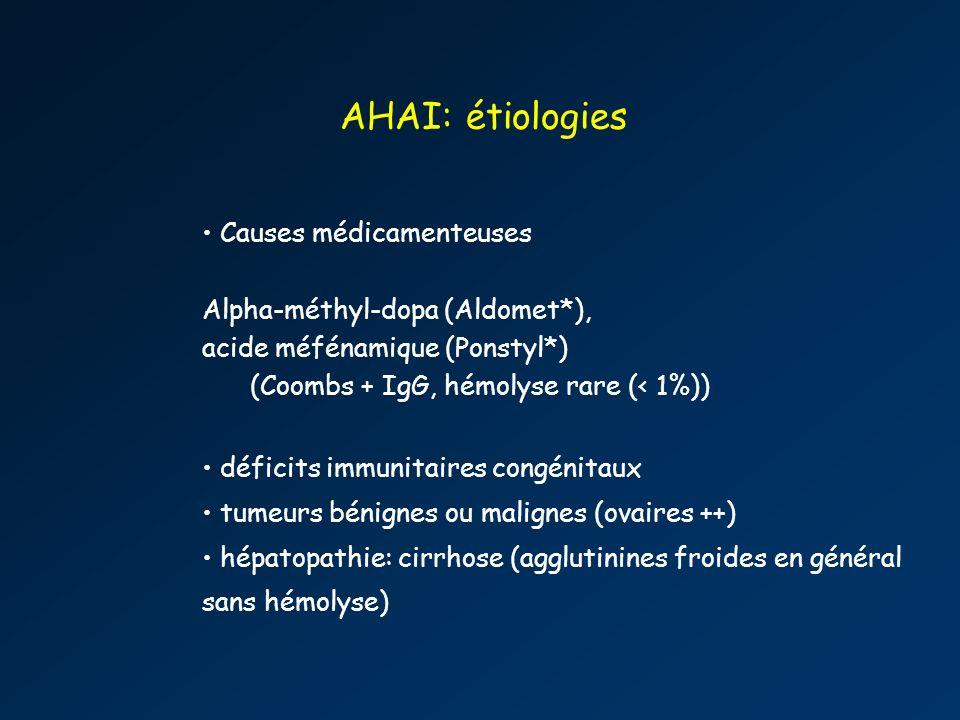 AHAI: étiologies Causes médicamenteuses