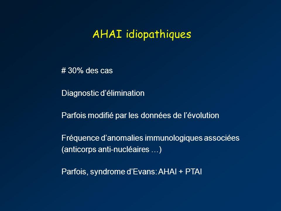 AHAI idiopathiques # 30% des cas Diagnostic d'élimination