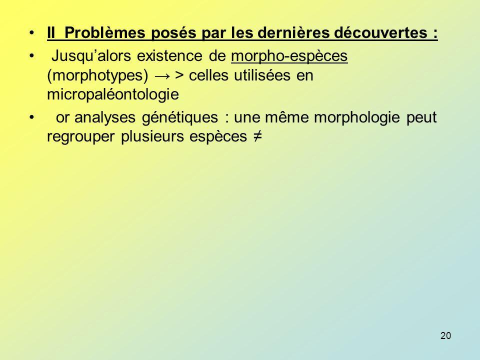 II Problèmes posés par les dernières découvertes :