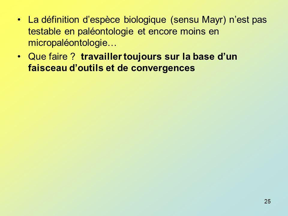 La définition d'espèce biologique (sensu Mayr) n'est pas testable en paléontologie et encore moins en micropaléontologie…