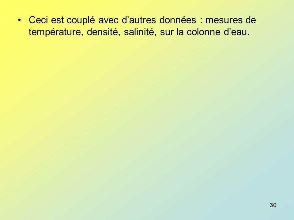 Ceci est couplé avec d'autres données : mesures de température, densité, salinité, sur la colonne d'eau.