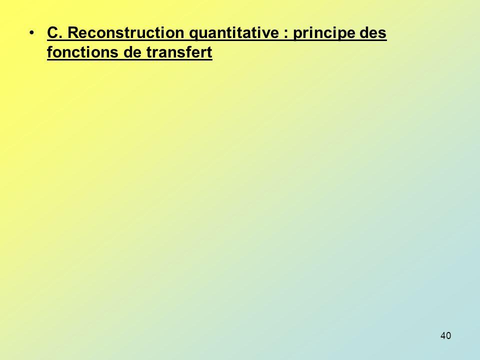 C. Reconstruction quantitative : principe des fonctions de transfert