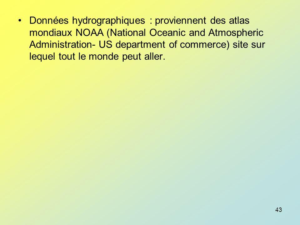 Données hydrographiques : proviennent des atlas mondiaux NOAA (National Oceanic and Atmospheric Administration- US department of commerce) site sur lequel tout le monde peut aller.