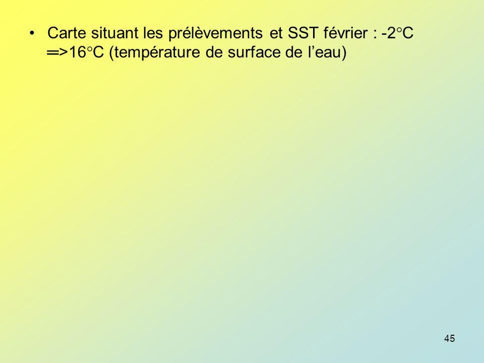 Carte situant les prélèvements et SST février : -2°C ═>16°C (température de surface de l'eau)