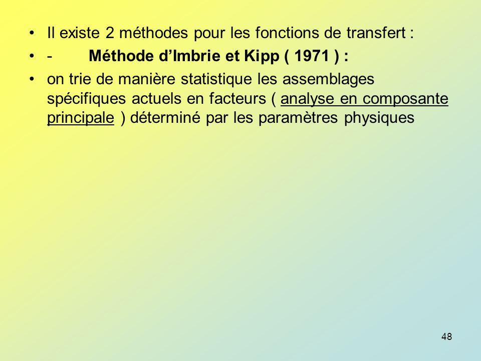 Il existe 2 méthodes pour les fonctions de transfert :