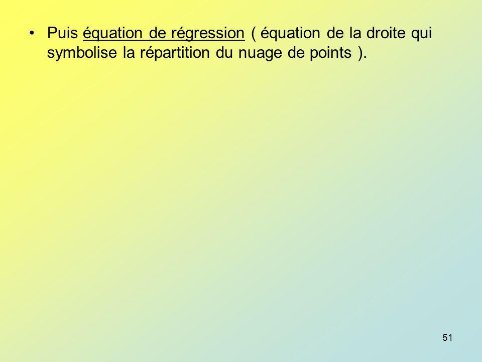 Puis équation de régression ( équation de la droite qui symbolise la répartition du nuage de points ).