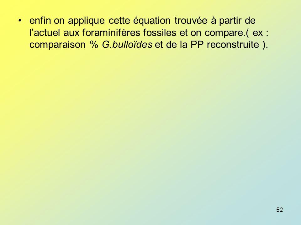 enfin on applique cette équation trouvée à partir de l'actuel aux foraminifères fossiles et on compare.( ex : comparaison % G.bulloïdes et de la PP reconstruite ).