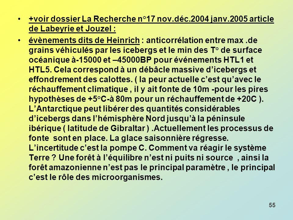 +voir dossier La Recherche n°17 nov. déc. 2004 janv