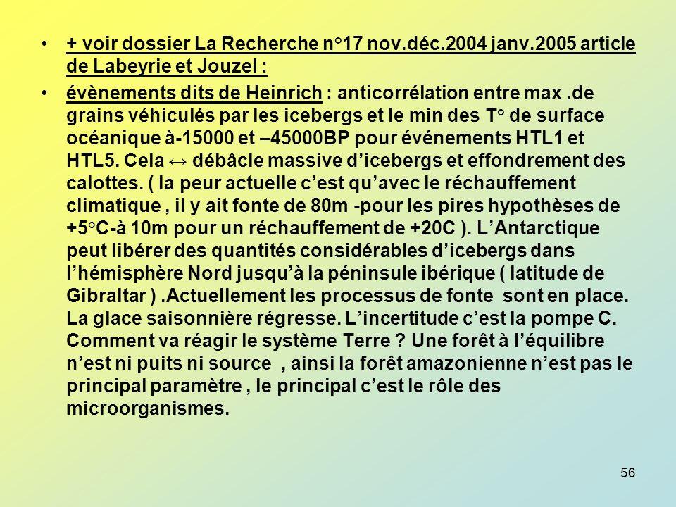 + voir dossier La Recherche n°17 nov. déc. 2004 janv