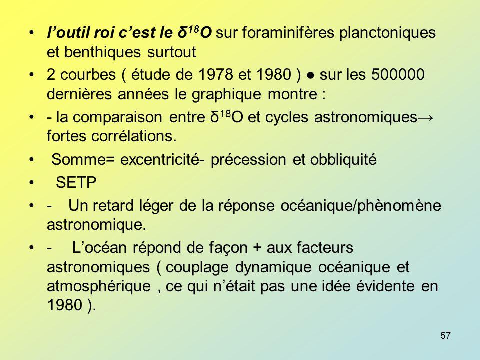 l'outil roi c'est le δ18O sur foraminifères planctoniques et benthiques surtout