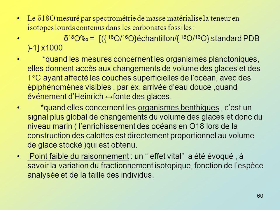 Le δ18O mesuré par spectrométrie de masse matérialise la teneur en isotopes lourds contenus dans les carbonates fossiles :