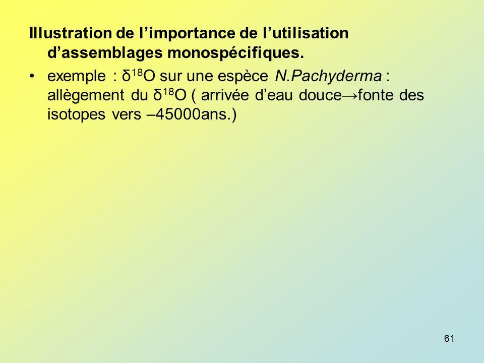 Illustration de l'importance de l'utilisation d'assemblages monospécifiques.