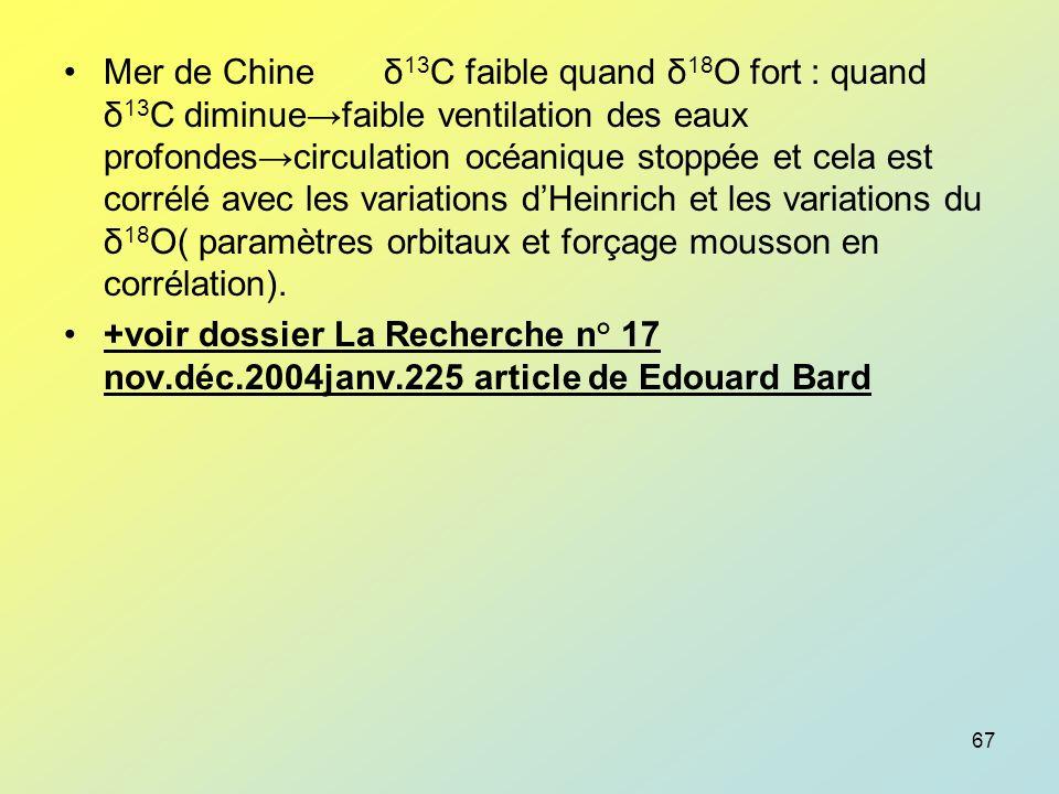 Mer de Chine δ13C faible quand δ18O fort : quand δ13C diminue→faible ventilation des eaux profondes→circulation océanique stoppée et cela est corrélé avec les variations d'Heinrich et les variations du δ18O( paramètres orbitaux et forçage mousson en corrélation).