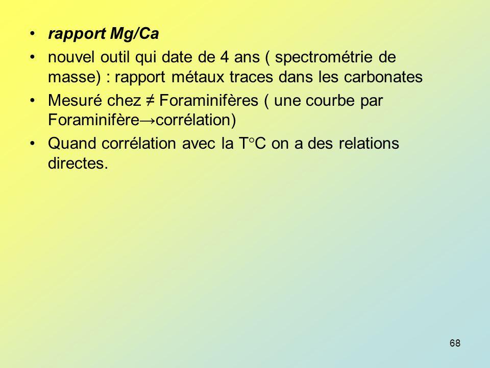 rapport Mg/Ca nouvel outil qui date de 4 ans ( spectrométrie de masse) : rapport métaux traces dans les carbonates.