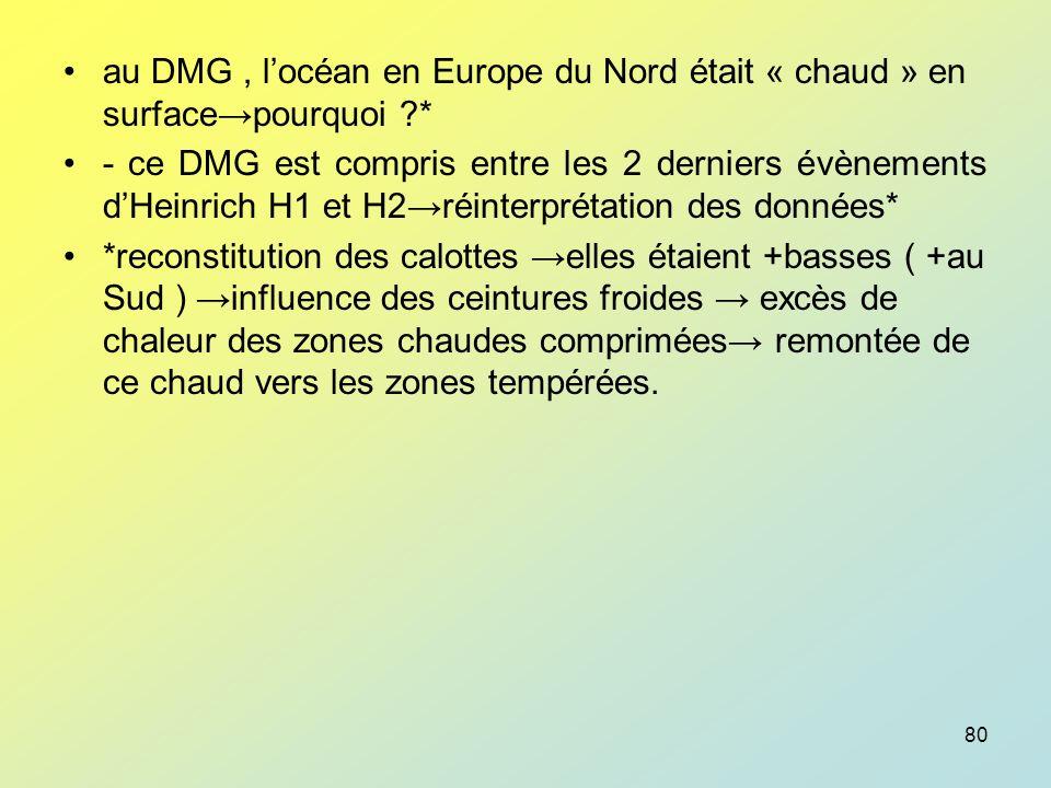 au DMG , l'océan en Europe du Nord était « chaud » en surface→pourquoi *