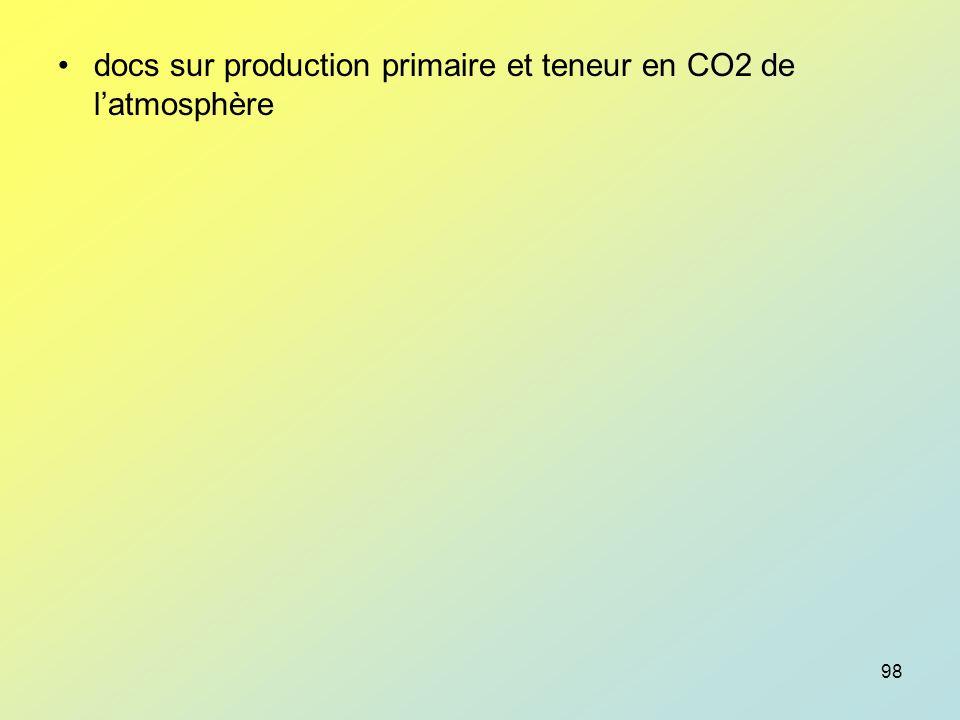 docs sur production primaire et teneur en CO2 de l'atmosphère