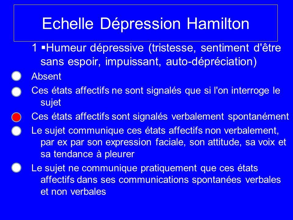 Echelle Dépression Hamilton